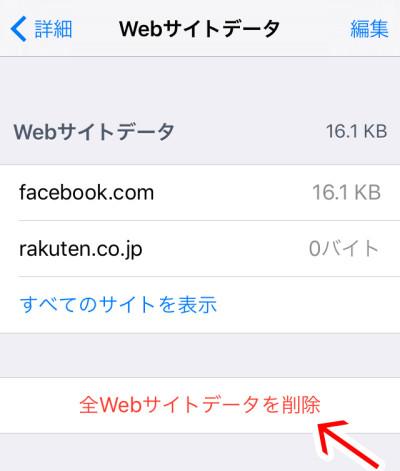 Webサイトデータ